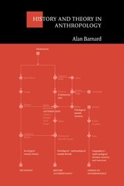 History and Theory in Anthropology - Alan Barnard