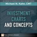Investment Charts and Concepts - Michael N. Kahn CMT