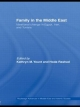 Family in the Middle East - Kathryn M. Yount; Hoda Rashad