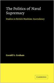 The Politics Naval of Supremacy - R. Graham