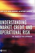 Understanding Market, Credit, and Operational Risk: The Value at Risk Approach