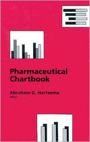 Pharmaceutical Chartbook