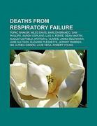 Deaths from respiratory failure
