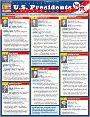 U.S. Presidents - BarCharts