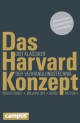 Das Harvard-Konzept - Roger Fisher; William Ury; Bruce Patton