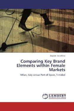 Comparing Key Brand Elements within Female Markets