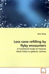 Loss cone refilling by flyby encounters - Mimi Zhang