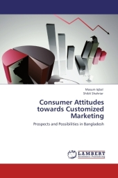 Consumer Attitudes towards Customized Marketing - Masum Iqbal