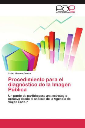 Procedimiento para el diagnóstico de la Imagen Pública - Un punto de partida para una estrategia creativa desde el análisis de la Agencia de Viajes Ecotur - Romeo Ferrán, Suliet