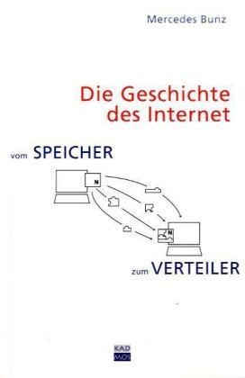 Copyrights: Vom Speicher zum Verteiler, Die Geschichte des Internet