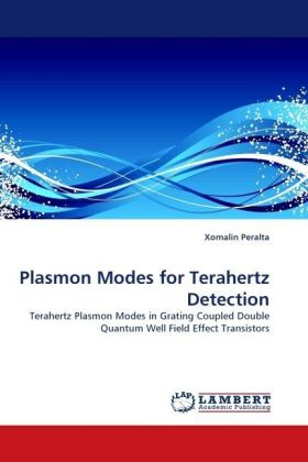 Plasmon Modes for Terahertz Detection - Terahertz Plasmon Modes in Grating Coupled Double Quantum Well Field Effect Transistors