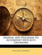 Manual and Diagrams to Accompany Metcalf's Grammars - Garrison, Carl Louise