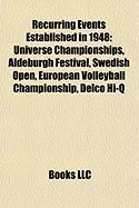 Recurring Events Established in 1948: Swedish Open